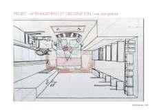 Projet : organisation de l'espace
